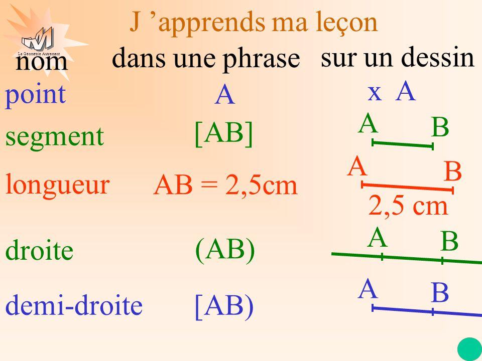 J 'apprends ma leçon dans une phrase. sur un dessin. nom. point. x A. A. A. B. [AB] segment.